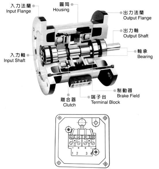双法兰式电磁离合器制动器接线
